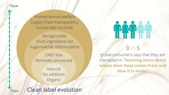 clean label evolution