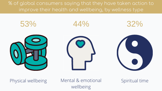 consumer trends for 2021